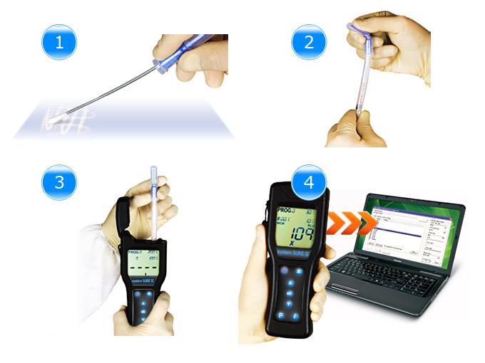 Порядок действий при использовании люминометра System SURE II