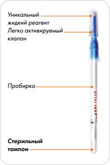 Одноразовый экспресс-тест УЛЬТРАСНАП